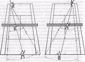 Рис.25. Выбор позиции на биссектрисе угла