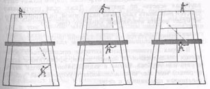Рис.34. Тактическое построение игры с соперником, слабо владеющим ударом слева