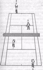Рис.37. Варианты построения игроков в парных играх