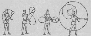 Упражнения с ракеткой