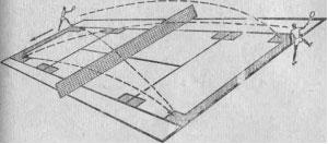 Совершенствование точности ударов с использованием мишеней на площадке